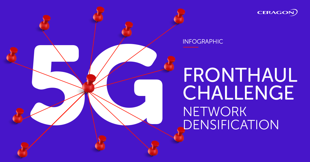 5G fronthaul – from theory to practice infographic