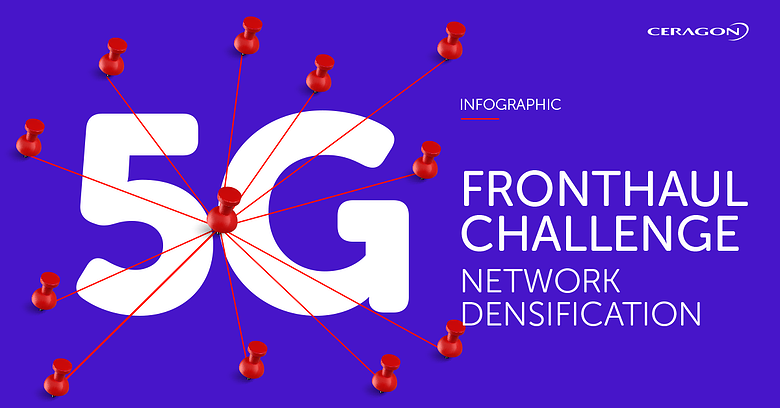 5G fronthaul – from theory to practice