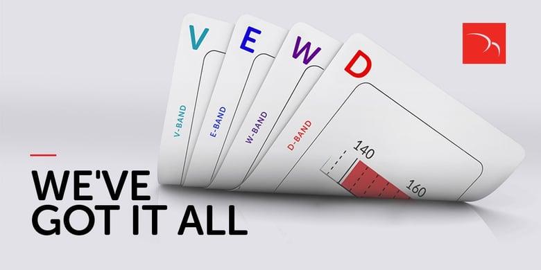WE'VE GOT IT ALL – Wireless backhaul spectrum