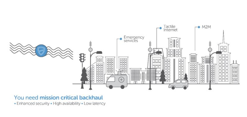 what you need to know about 5G wireless backhaul_mission critical backhaul