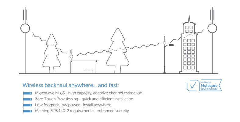 what you need to know about 5G_wireless backhaul anywhere