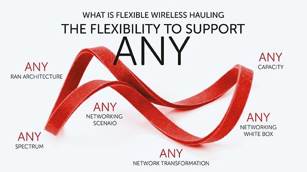 what_is_fexible-wireless_haulingIMAGE_FINAL